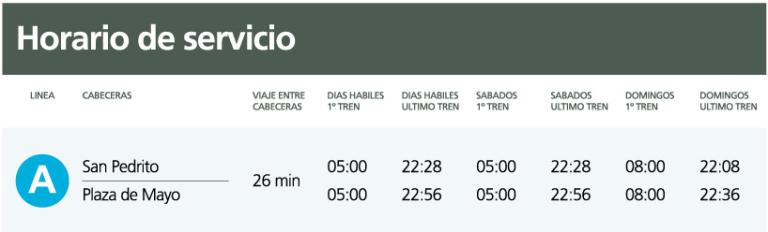 horarios-subte