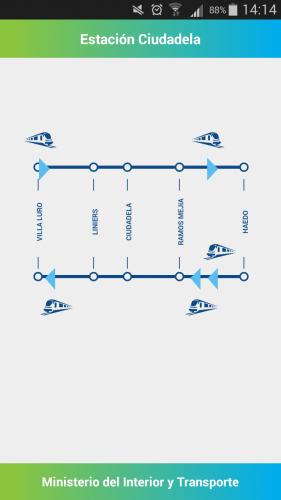 Plano esquemático que muestra la ubicación de los trenes en la línea en tiempo real.