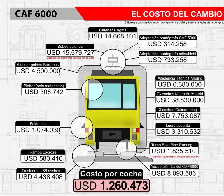 infografia6000-3