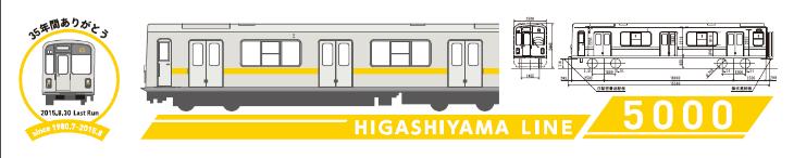 Calco de las formaciones, en venta en el Metro de Nagoya.