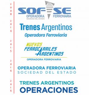 El nombre Trenes Argentinos, inventado por la gestión de Randazzo en 2014, había quedado sin efecto con la ley de Ferrocarriles Argentinos. La actual gestión lo repuso.