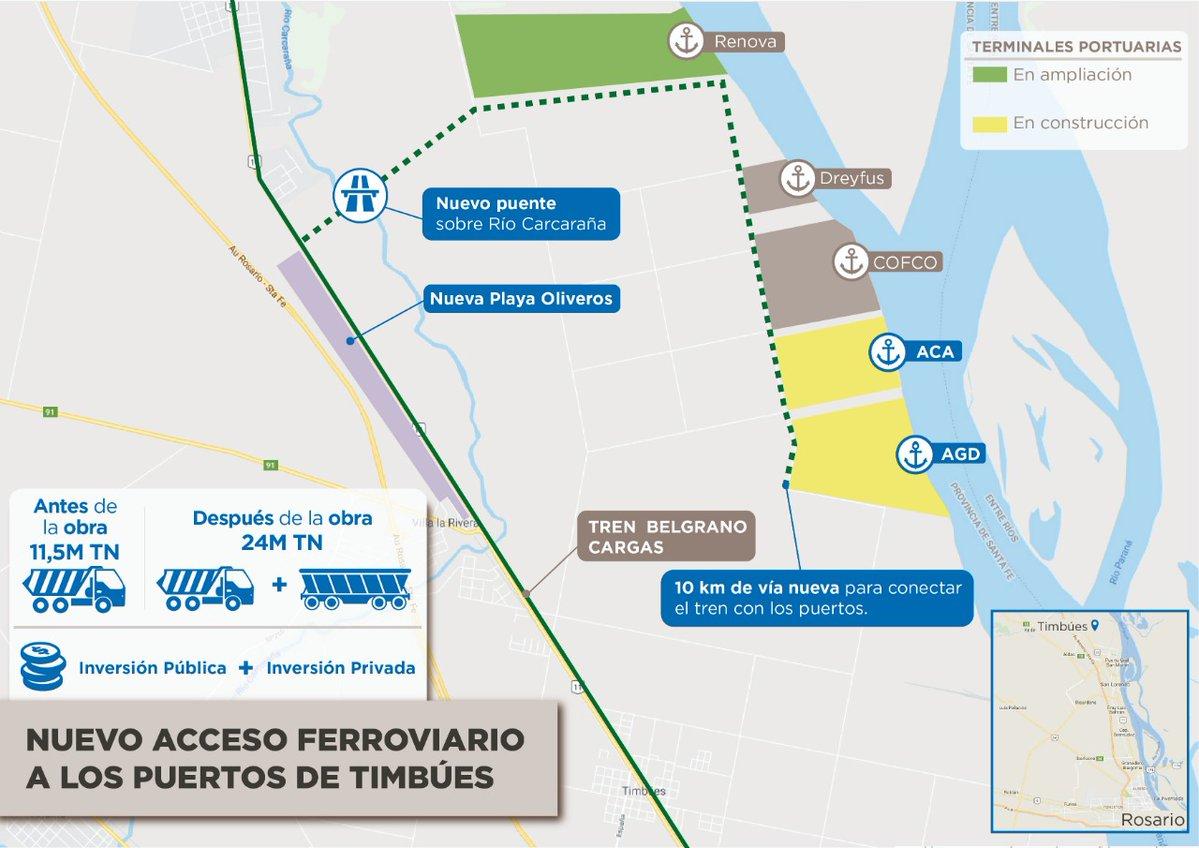 Comenzó la obra del acceso del Belgrano Cargas al puerto de